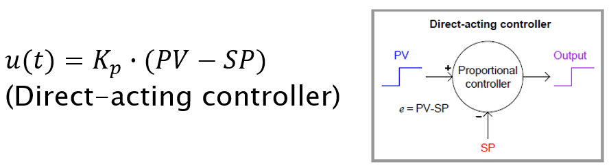 Direct Acting Controller
