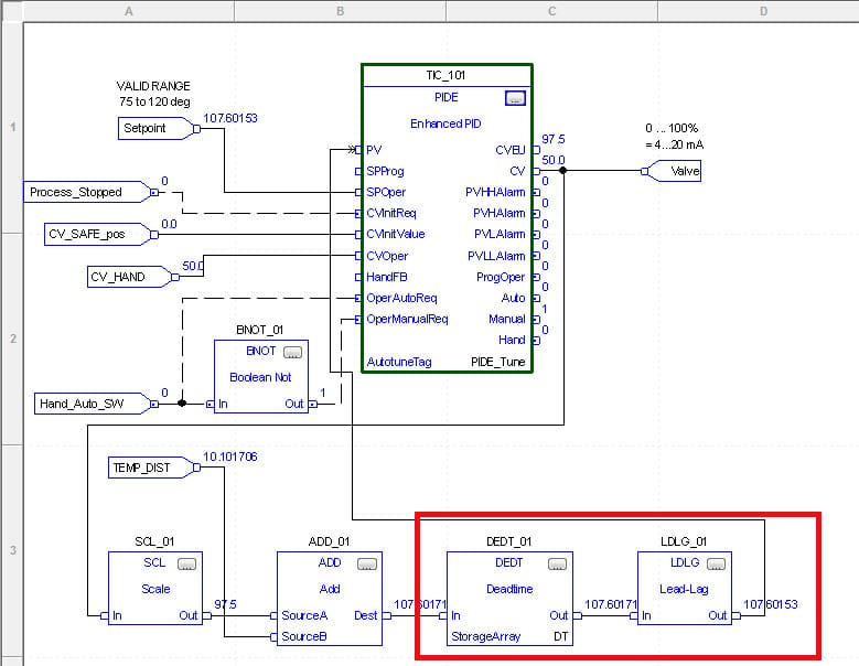 Modeling Deadtime and Lagtime in a ControlLogix PID Controller