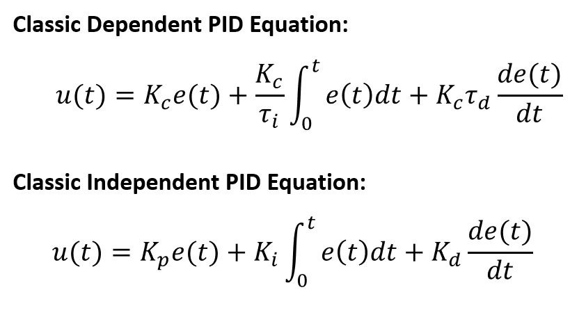 how to implement a controllogix PID