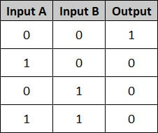 PLC Basics - Truth Table NOR