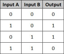 PLC Basics - Truth Table XOR